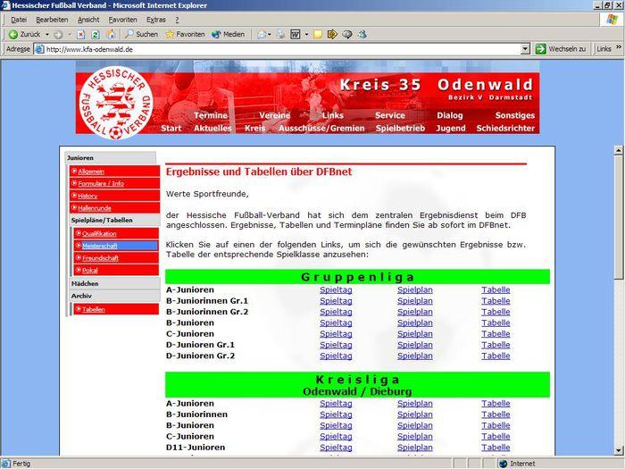 Fussball Kroatien 1 Liga Tabelle