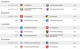 Spielplan Bitburger Kreispokal Junioren