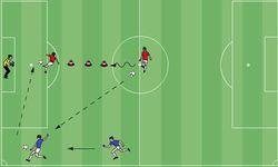 Pass, Flankenlauf, Slalom, Flanke, Abschluss - ein Klassiker, erstellt mit fussballtraining-Graphics. Foto: DFB