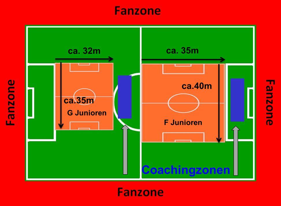 Spielfeldgröße F-Jugend